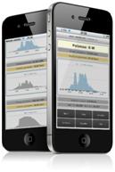 iphone-sinapsi